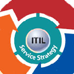 Why and How to Use ITIL to Standardize Processes across the Enterprise