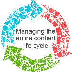 Old vs. New Contract Lifecycle Management: A Confident Decision Beats a New Filing Cabinet