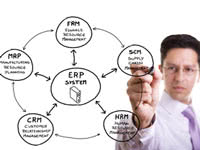 Are Some ERP Consulting Firms Crooks?