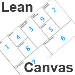 Lean Canvas: As if You Were Home 24×7 – The iDoor